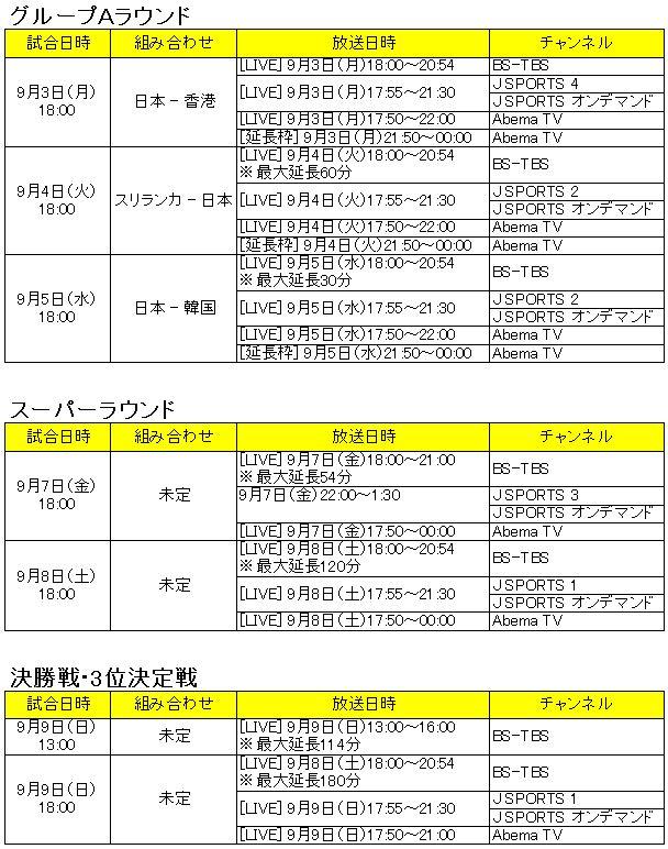 U18野球日本代表2018のテレビ中継