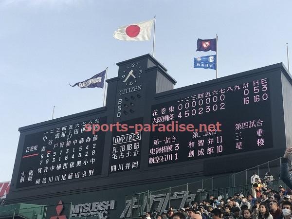2018年夏の甲子園ベンチ入りメンバーの一覧(出身中学つき)